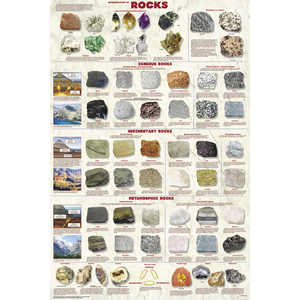 Introduction to Rocks Educational Classroom Poster