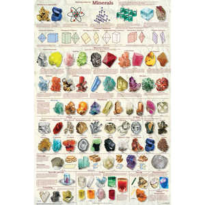 Introduction to Minerals Educational Classroom Poster