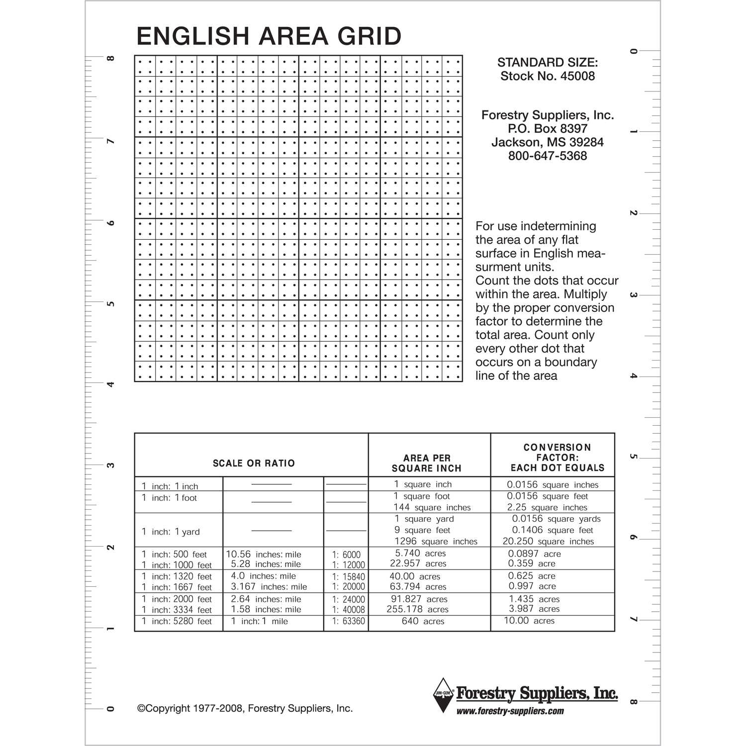 JIM GEM English Area Grid